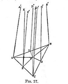 "Source: Robert Bonola, NonEuclidean Geometry, Dover 1955; Appendix, Nicholas Lobachevski, ""Geometrical Researches on the Theory of Parallels"", p.33"
