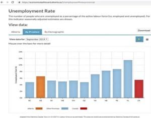 Piuze anyvody Unemployment